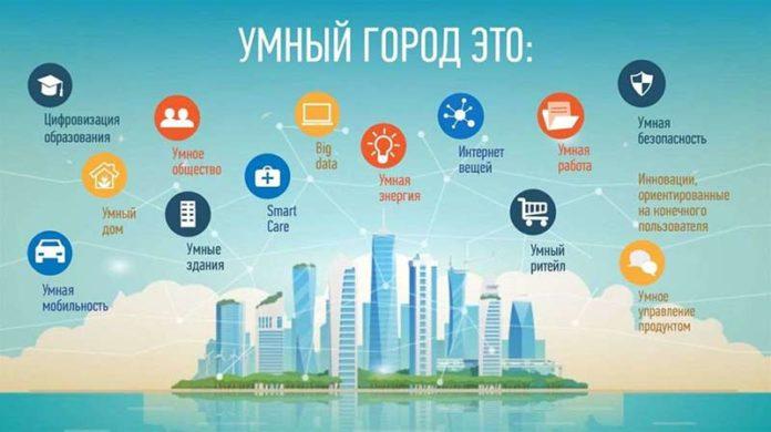 умный-город