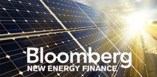 Bloomberg-New-Energy-Finance-рейтинг-Украина