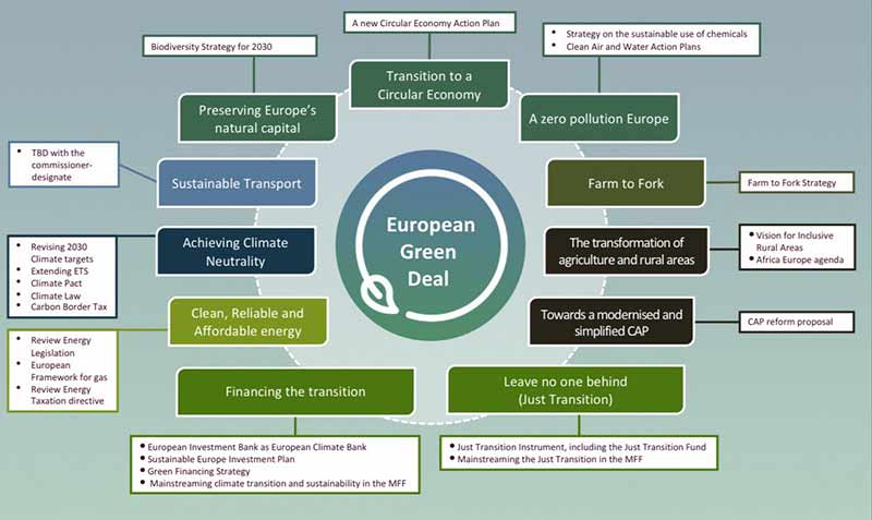 Украина-ЕС-European-Green-Deal-1
