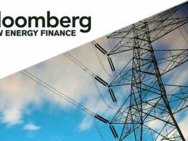 Bloomberg-NEF-2020