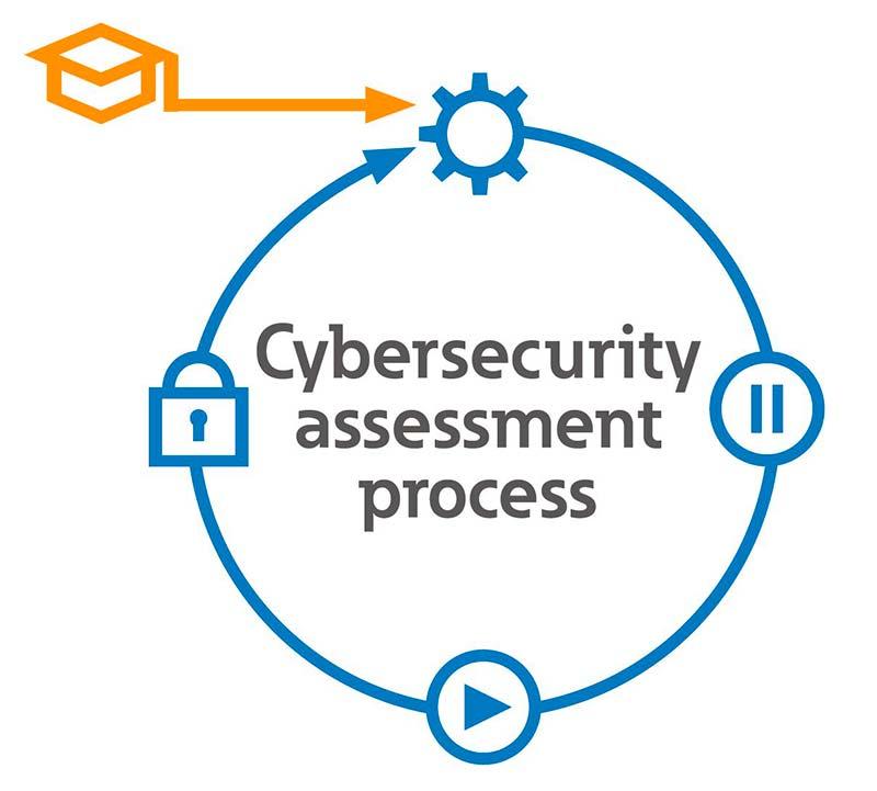 Eaton-cybersecurity