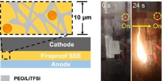 Стэнфорд-литий-ионная-батарея