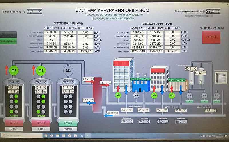 E.Next-автоматизация-управления-обогрева-1