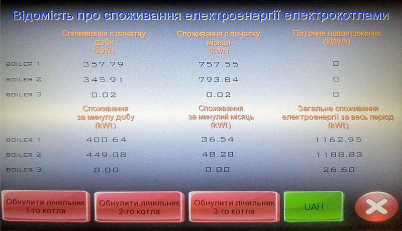 E.Next-автоматизация-управления-обогрева-2