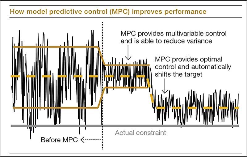 ABB-Ability-Advanced-Process-Control-1