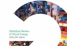 BP-Statistical-Review-of-World-Energy-2020