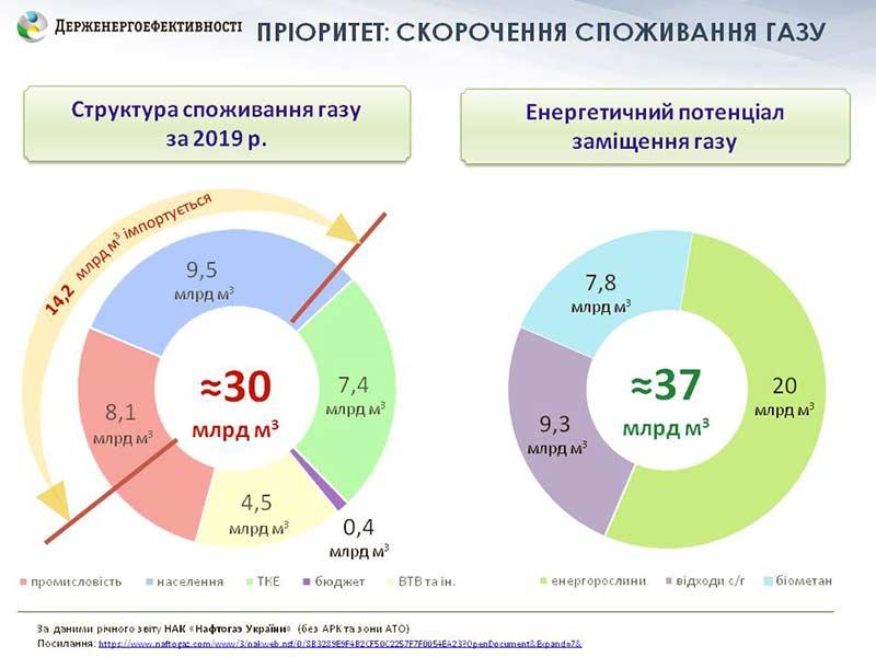 Электроблюз-минэнерго-Госэнергоэффективности-биоэнергетика-3