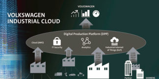 Электроблюз-Siemens-Volkswagen-Industrial-Cloud