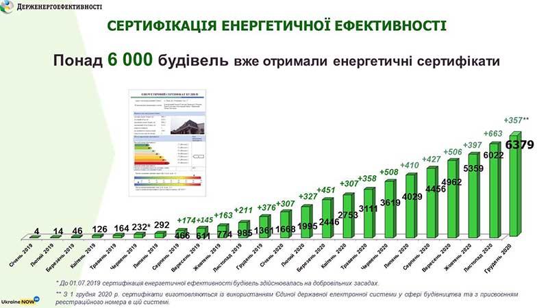 Электроблюз-Госэнергоэффективности-энергоаудит