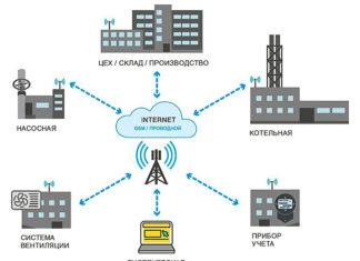 АЭСЗ-мониторинг-управление-решение