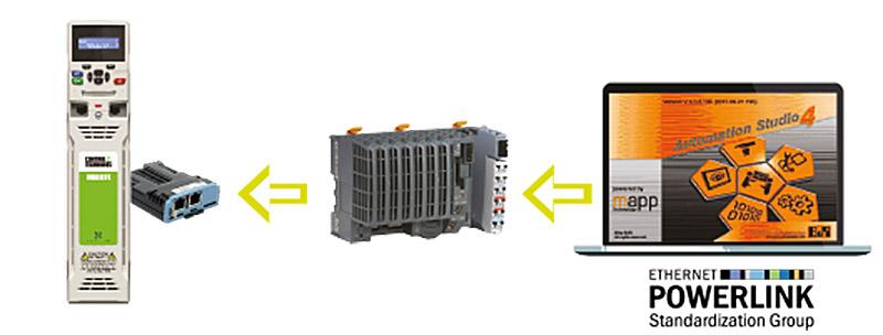 Электроблюз-Control-Techniques-SI-POWERLINK-1