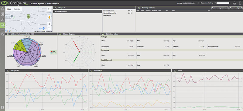 Электроблюз-ДТЭК-Сети-онлайн-мониторинг-1