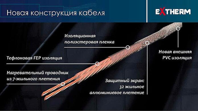 Электроблюз-Extherm-кабель