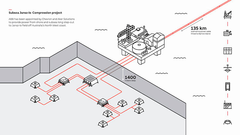 Электроблюз-ABB-Jansz-Io-Compression-1
